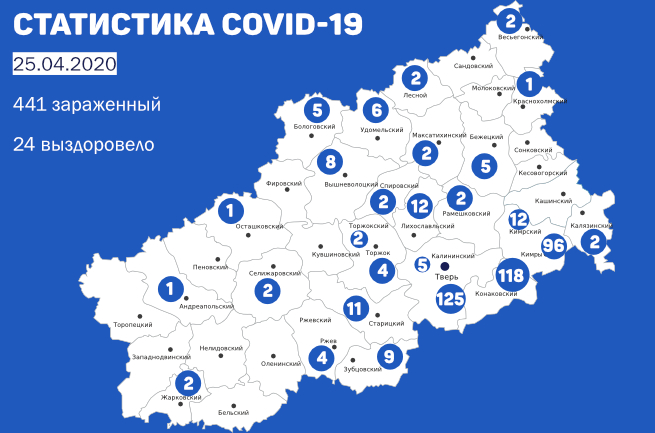 Три новых случая заболевания COVID-19 в Кимрах. Данные на утро 25 апреля