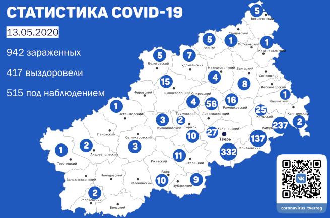 Ни одного нового случая заболевания COVID-19 в Кимрах и районе. Данные на утро 13 мая