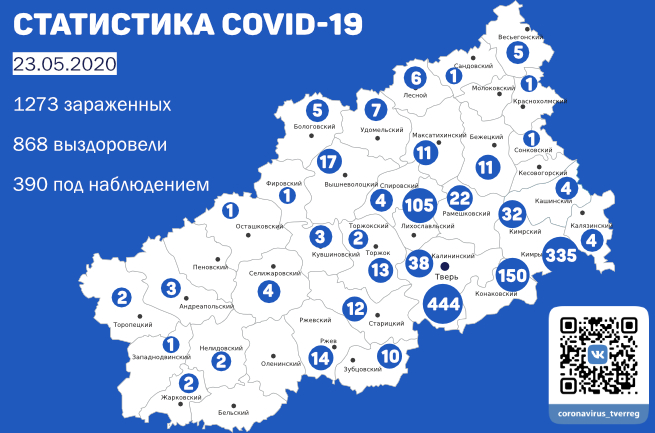 1 новый случай заболевания COVID-19 в Кимрах и районе. Данные на утро 23 мая