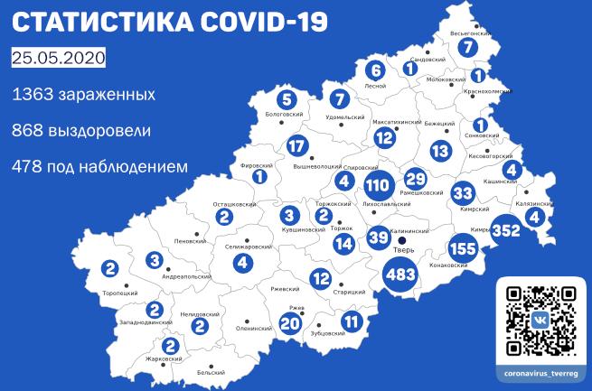 15 новых случаев заболевания COVID-19 в Кимрах и районе. Данные на утро 25 мая