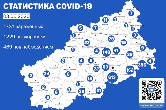 1 новый случай заболевания COVID-19 в Кимрах и районе. Данные на утро 3 июня