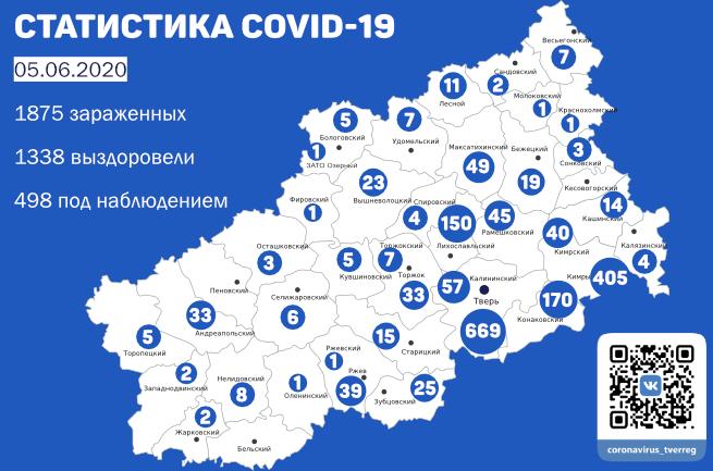 6 новых случаев заболевания COVID-19 в Кимрах и районе. Данные на утро 5 июня