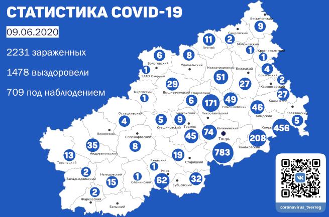 12 новых случаев заболевания COVID-19 в Кимрах и районе. Данные на утро 9 июня
